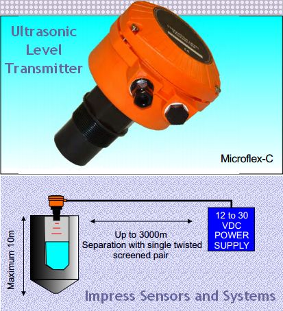 Impress Sensors and Systems