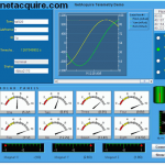 Real-time distributed data acquisition – NetAcquire