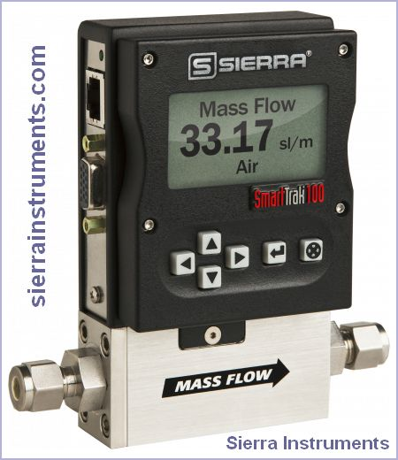 Sierra Instruments - Mass flow meters and Controllers