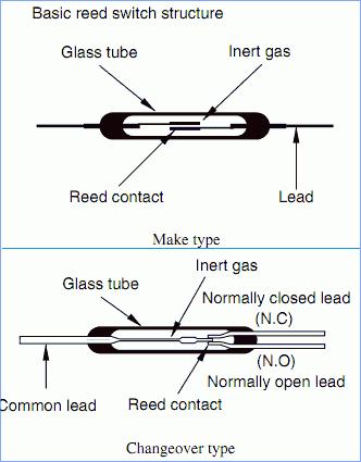 oki-reed-relay