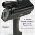 3i Series – Laser Sighting – Handheld Pyrometer – Raytek