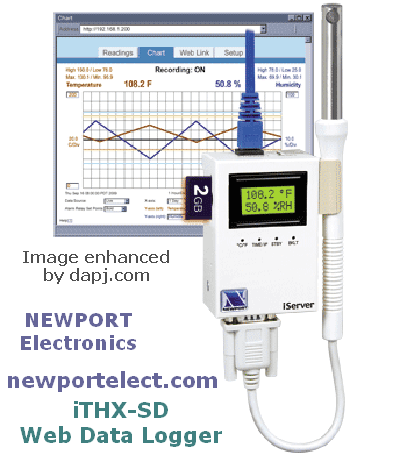 iTHX-SD from NEWPORT - Web Data Logger