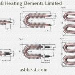ASB Heating Elements Limited