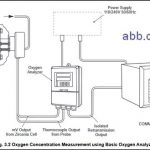 ABB – Analytical Instruments – Water and Air