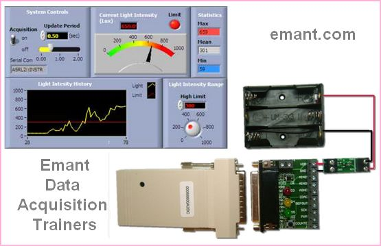 Emant - Data Acquisition Trainers
